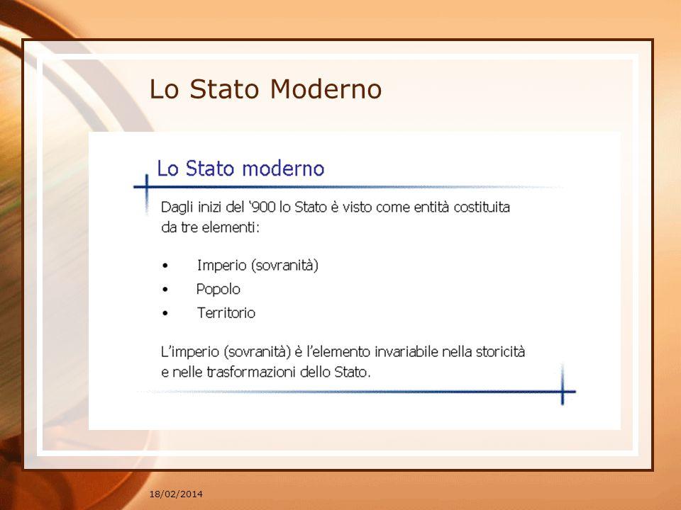 * 16/07/96 Lo Stato Moderno 27/03/2017 *