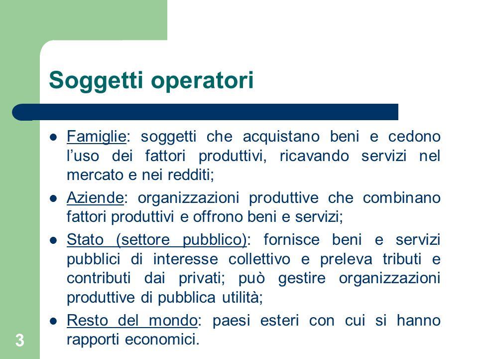 Soggetti operatori Famiglie: soggetti che acquistano beni e cedono l'uso dei fattori produttivi, ricavando servizi nel mercato e nei redditi;