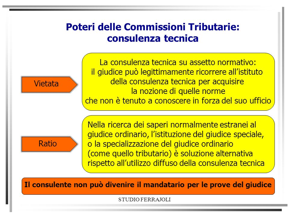Poteri delle Commissioni Tributarie: consulenza tecnica