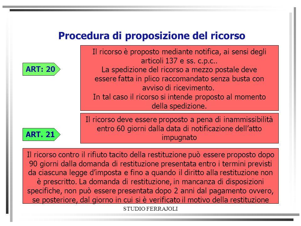Procedura di proposizione del ricorso