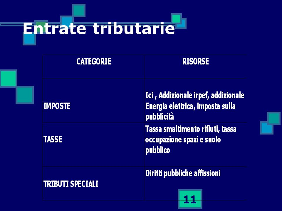 Entrate tributarie