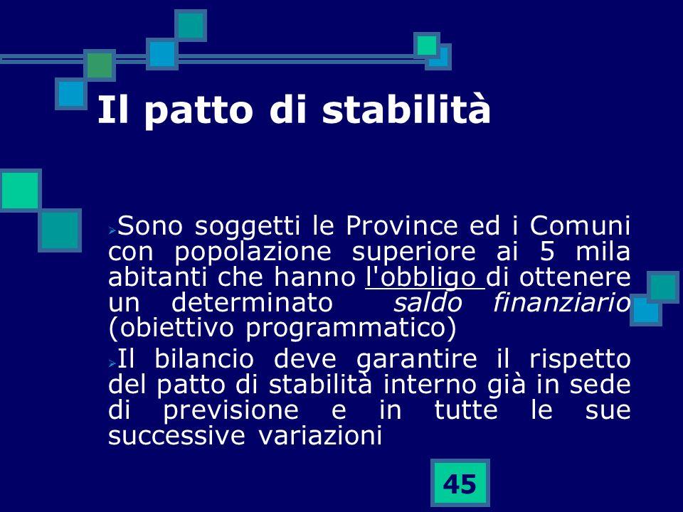 Il patto di stabilità