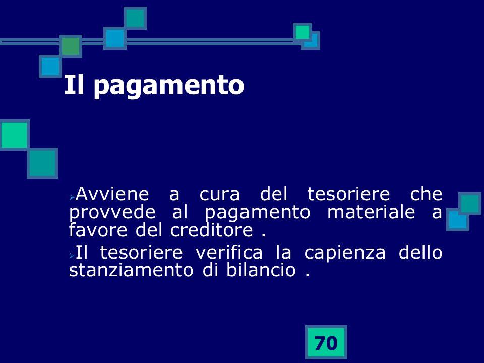 Il pagamentoAvviene a cura del tesoriere che provvede al pagamento materiale a favore del creditore .