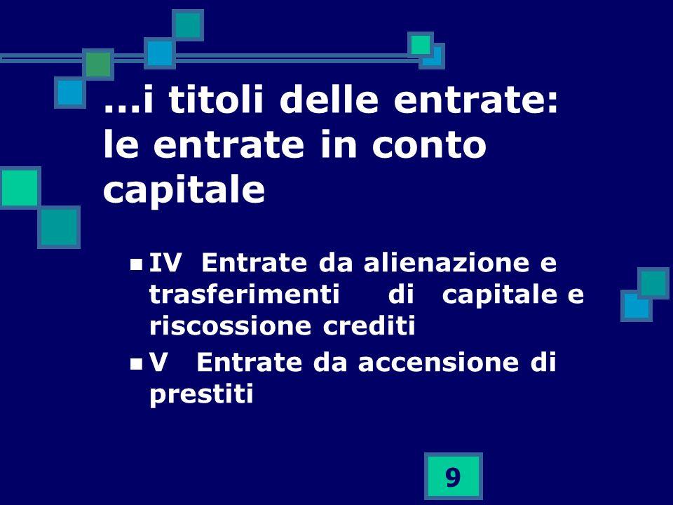 ...i titoli delle entrate: le entrate in conto capitale