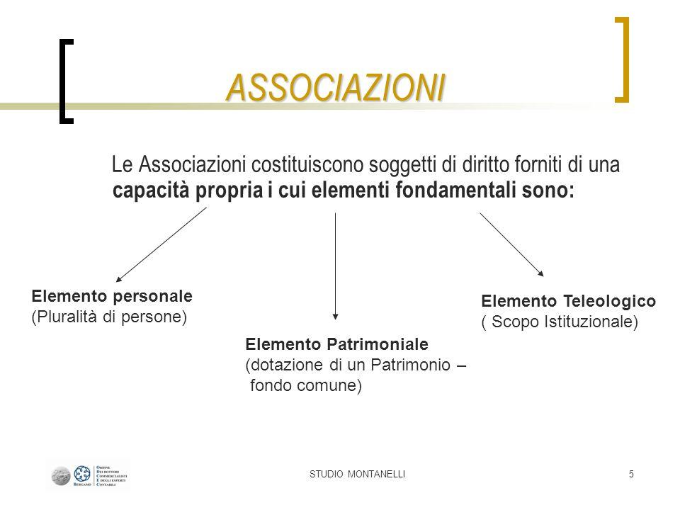 ASSOCIAZIONI Le Associazioni costituiscono soggetti di diritto forniti di una capacità propria i cui elementi fondamentali sono: