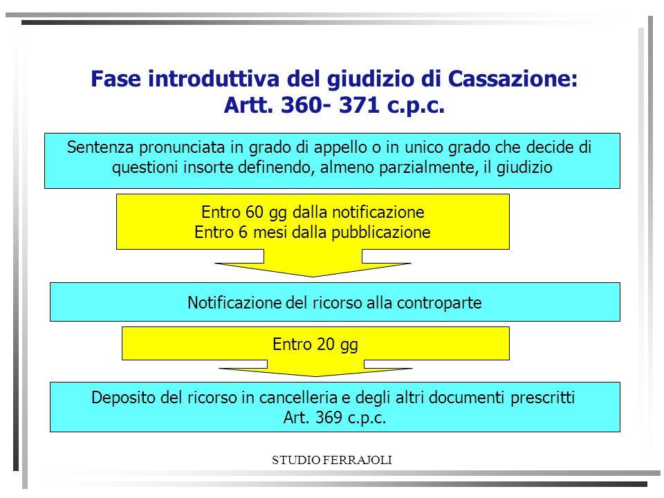 Fase introduttiva del giudizio di Cassazione: