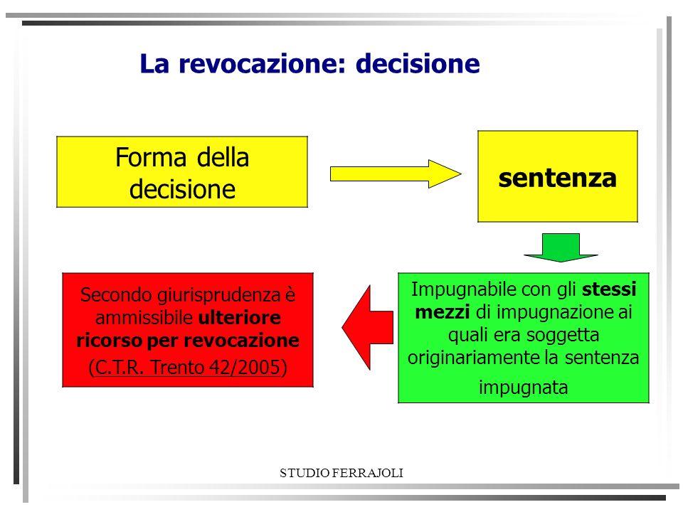 La revocazione: decisione sentenza Forma della decisione