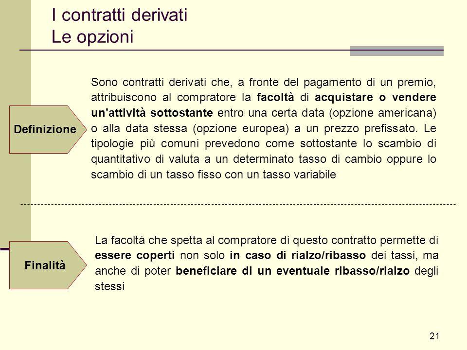 I contratti derivati Le opzioni