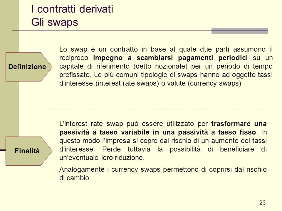 I contratti derivati Gli swaps