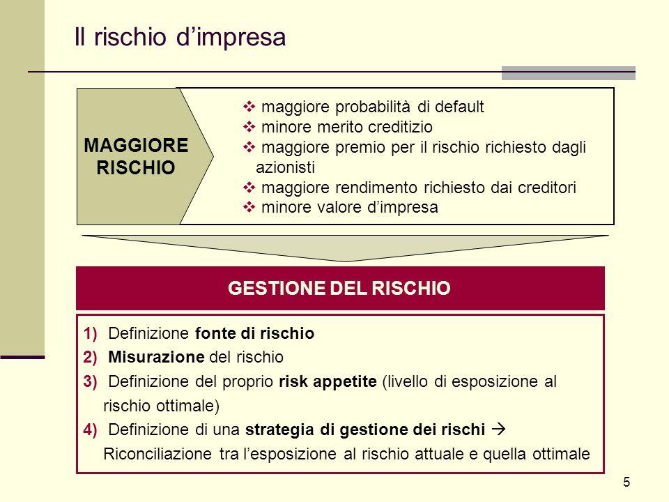 Il rischio d'impresa MAGGIORE RISCHIO GESTIONE DEL RISCHIO