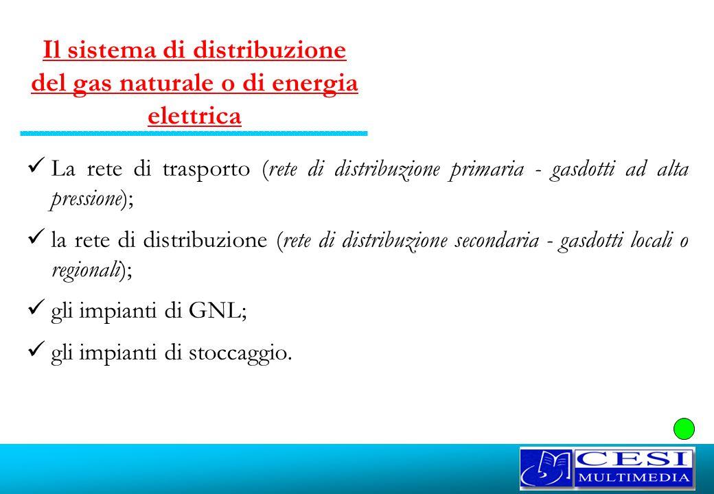 Il sistema di distribuzione del gas naturale o di energia elettrica