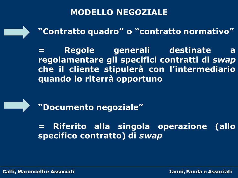 Contratto quadro o contratto normativo