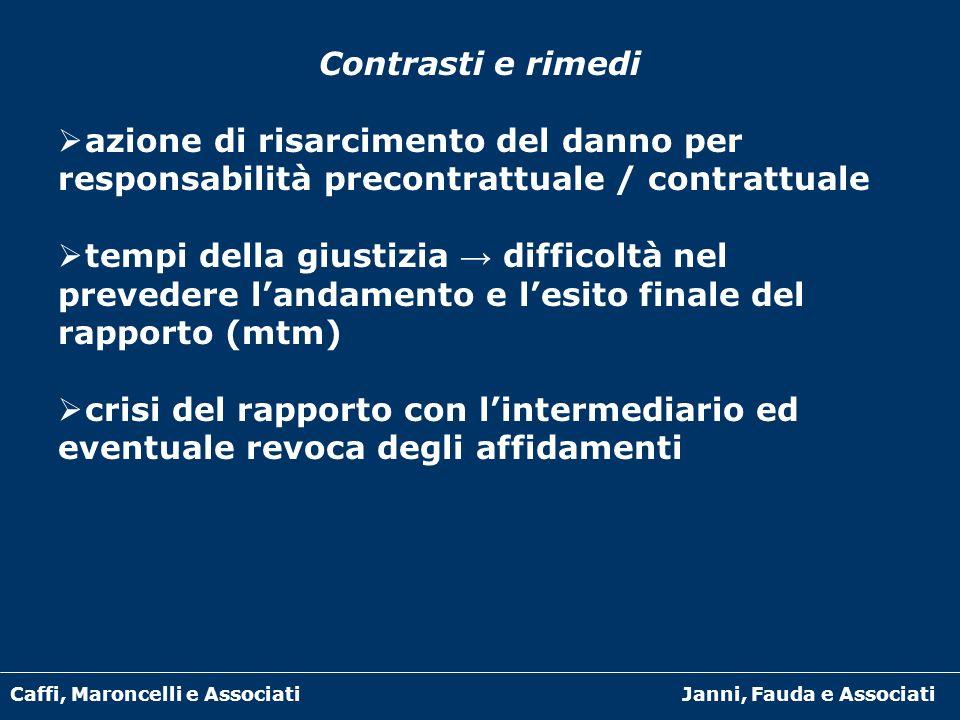 Contrasti e rimedi azione di risarcimento del danno per responsabilità precontrattuale / contrattuale.