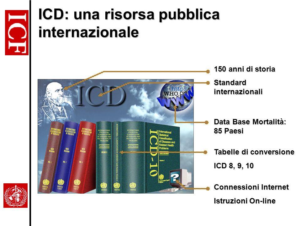 ICD: una risorsa pubblica internazionale