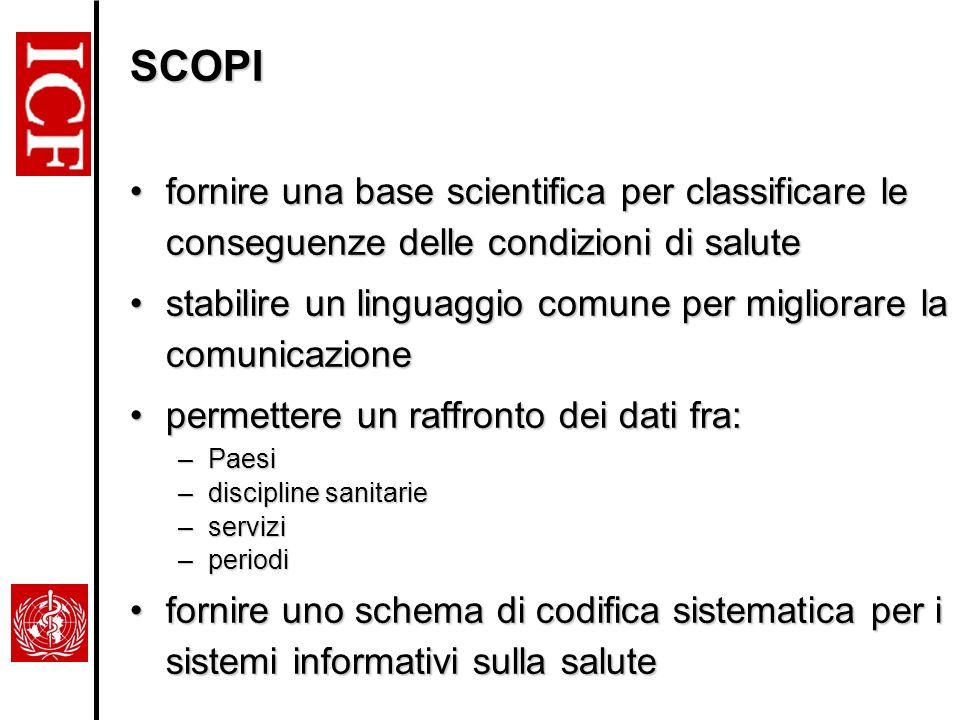 SCOPI fornire una base scientifica per classificare le conseguenze delle condizioni di salute.