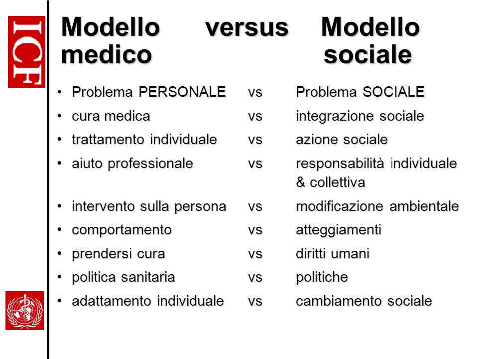 Modello versus Modello medico sociale