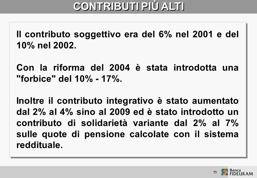 CONTRIBUTI PIÙ ALTI Il contributo soggettivo era del 6% nel 2001 e del 10% nel 2002.