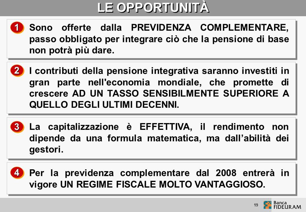 LE OPPORTUNITÀ Sono offerte dalla PREVIDENZA COMPLEMENTARE, passo obbligato per integrare ciò che la pensione di base non potrà più dare.