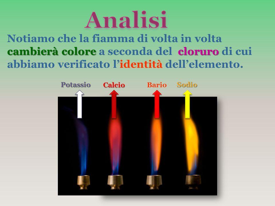 Analisi Notiamo che la fiamma di volta in volta cambierà colore a seconda del cloruro di cui abbiamo verificato l'identità dell'elemento.