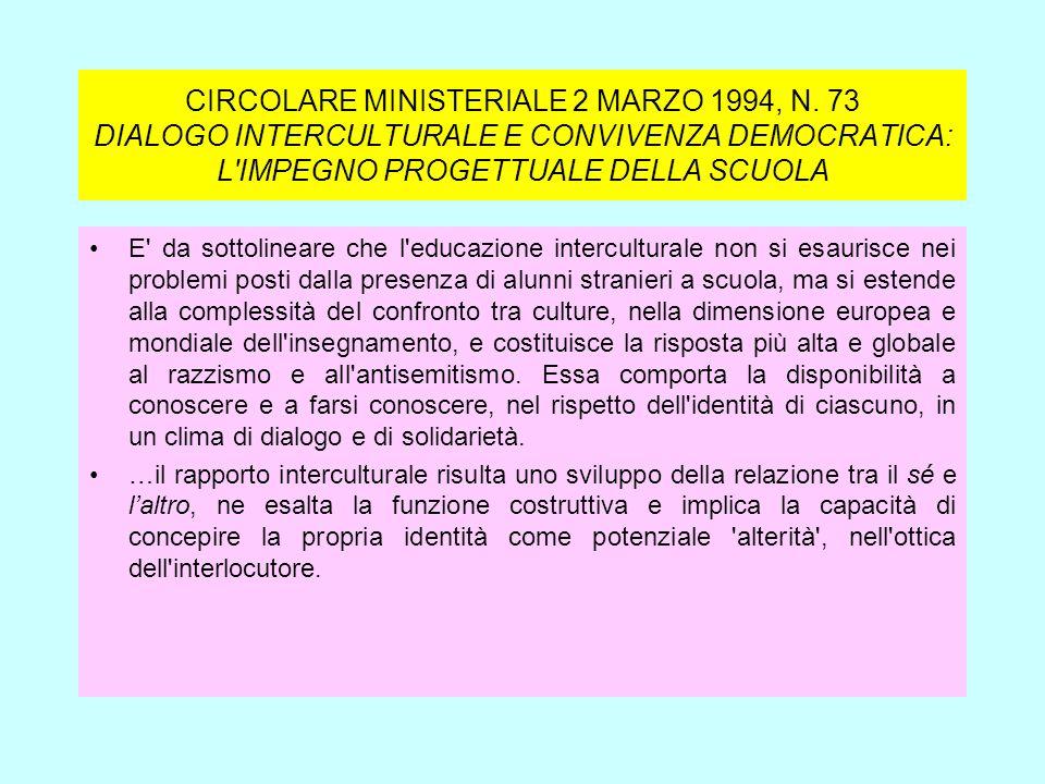 CIRCOLARE MINISTERIALE 2 MARZO 1994, N