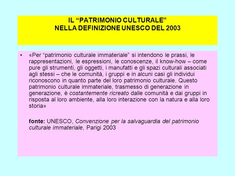 IL PATRIMONIO CULTURALE NELLA DEFINIZIONE UNESCO DEL 2003