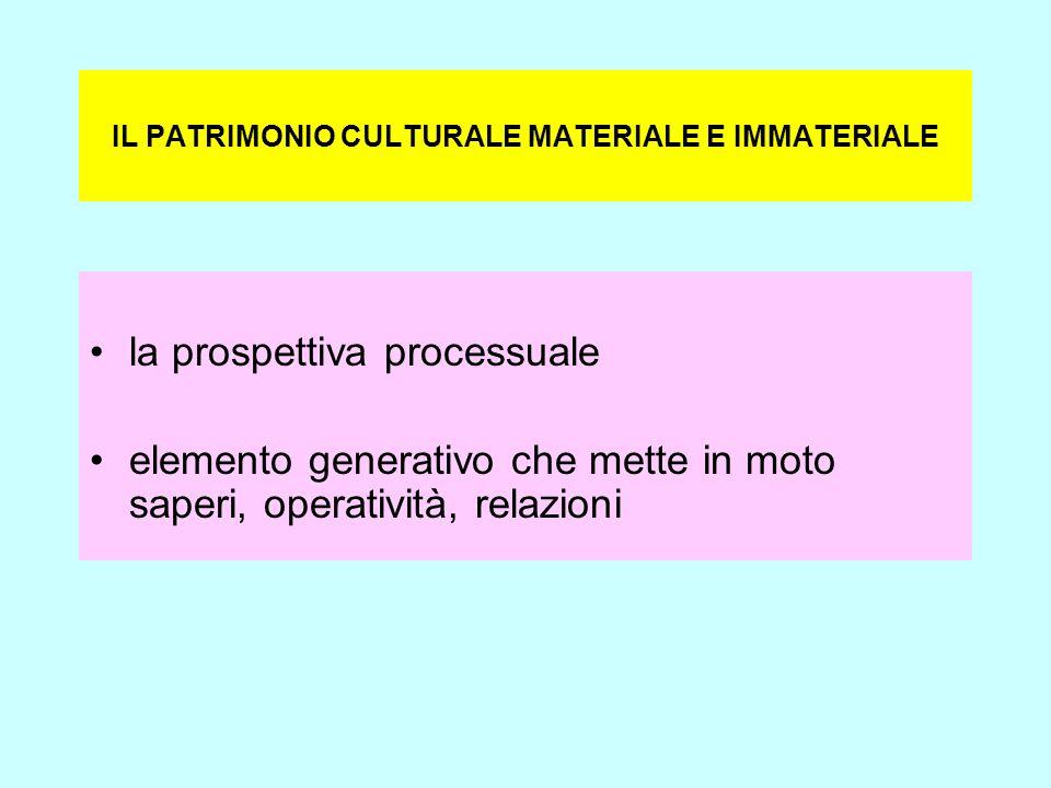 IL PATRIMONIO CULTURALE MATERIALE E IMMATERIALE