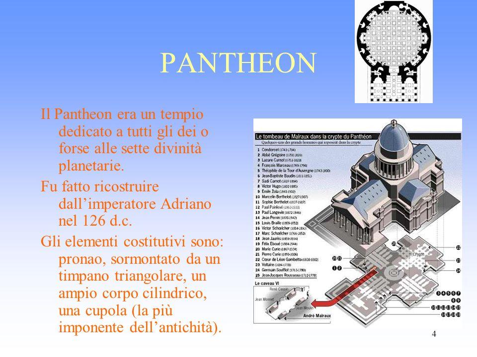 PANTHEON Il Pantheon era un tempio dedicato a tutti gli dei o forse alle sette divinità planetarie.
