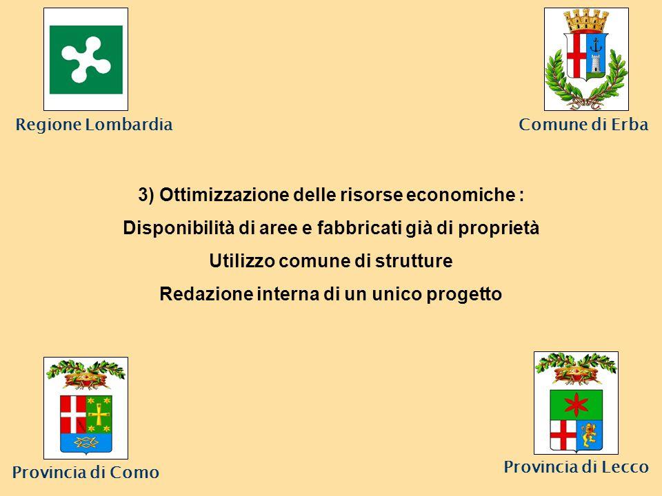 3) Ottimizzazione delle risorse economiche :