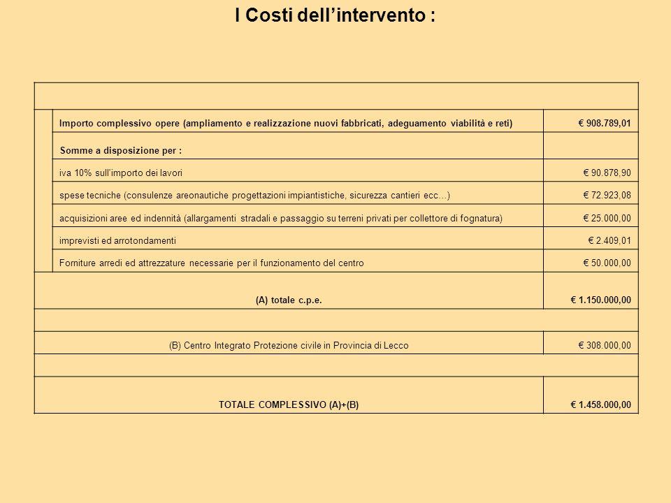 I Costi dell'intervento : TOTALE COMPLESSIVO (A)+(B)