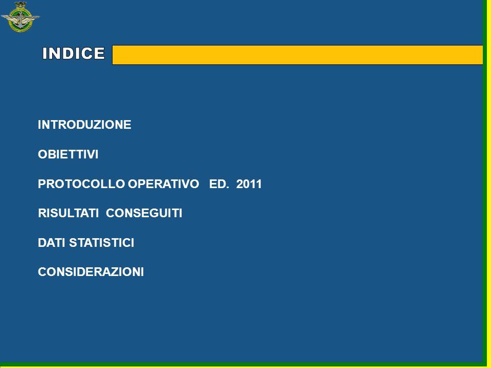 INDICE INTRODUZIONE OBIETTIVI PROTOCOLLO OPERATIVO ED. 2011