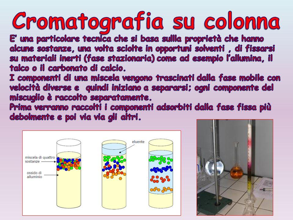 Cromatografia su colonna
