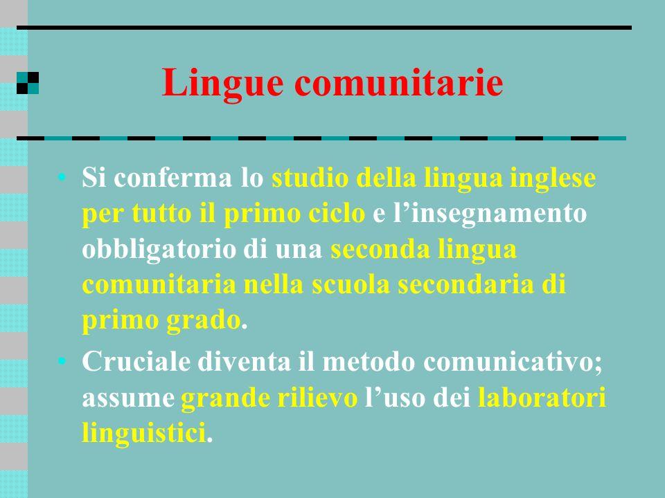 Lingue comunitarie