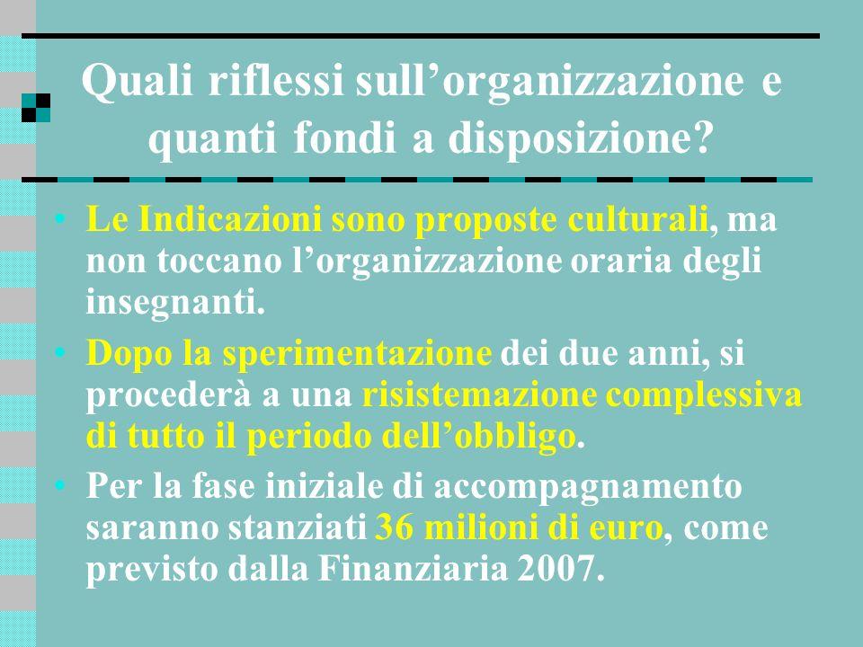 Quali riflessi sull'organizzazione e quanti fondi a disposizione
