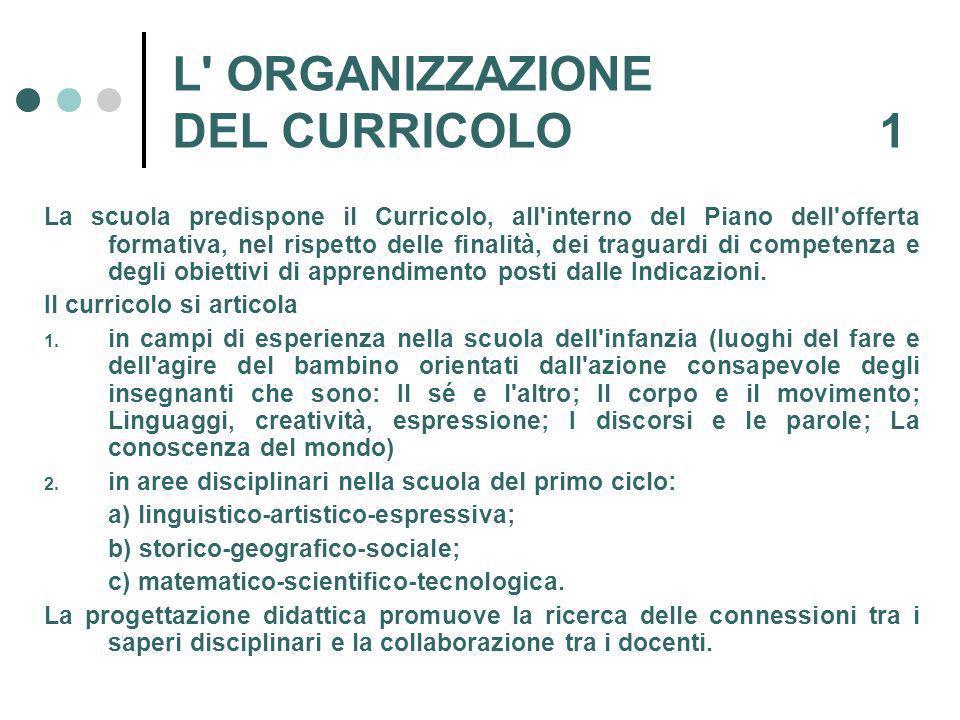 L ORGANIZZAZIONE DEL CURRICOLO 1