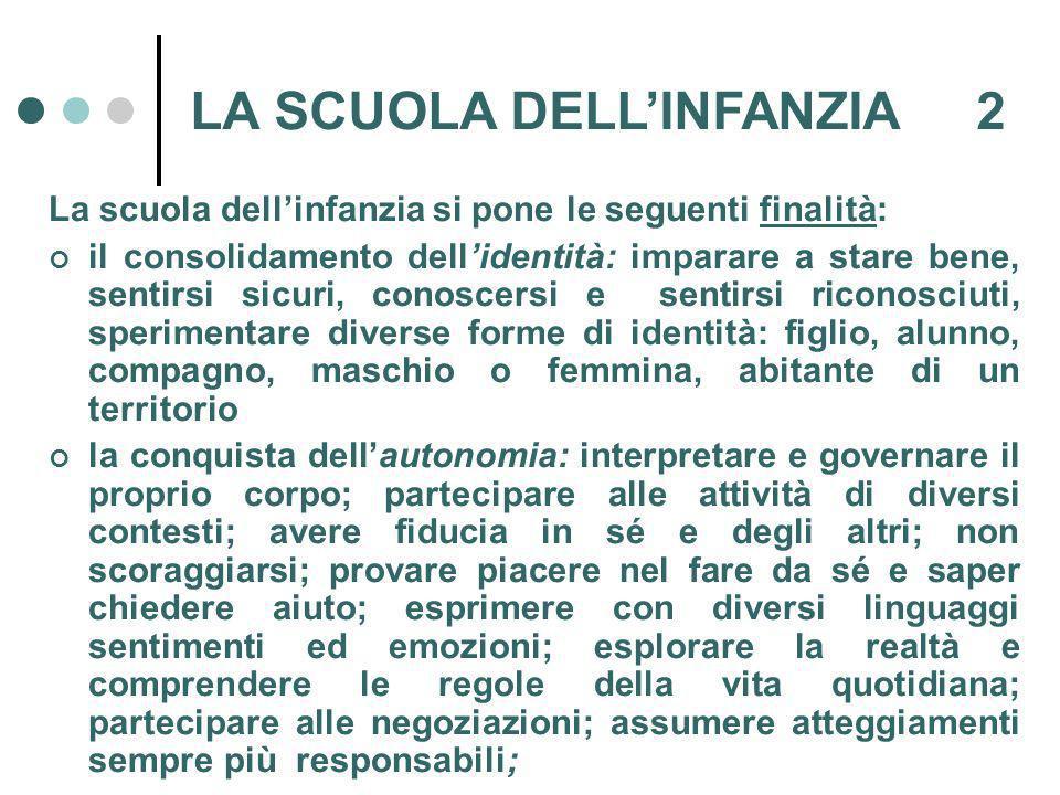 LA SCUOLA DELL'INFANZIA 2