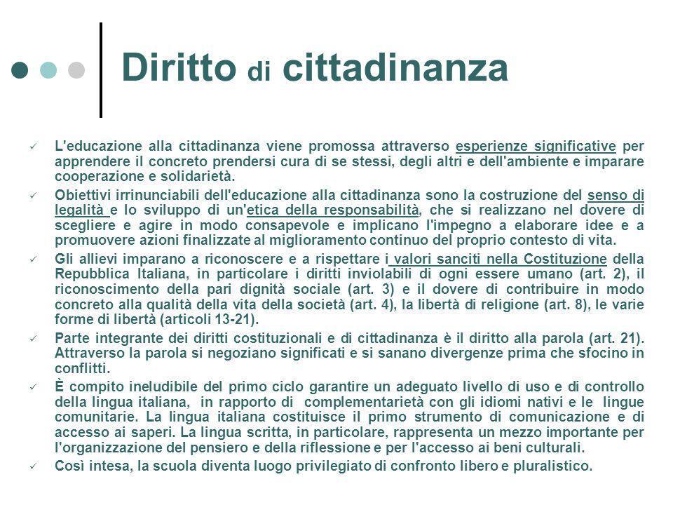Diritto di cittadinanza