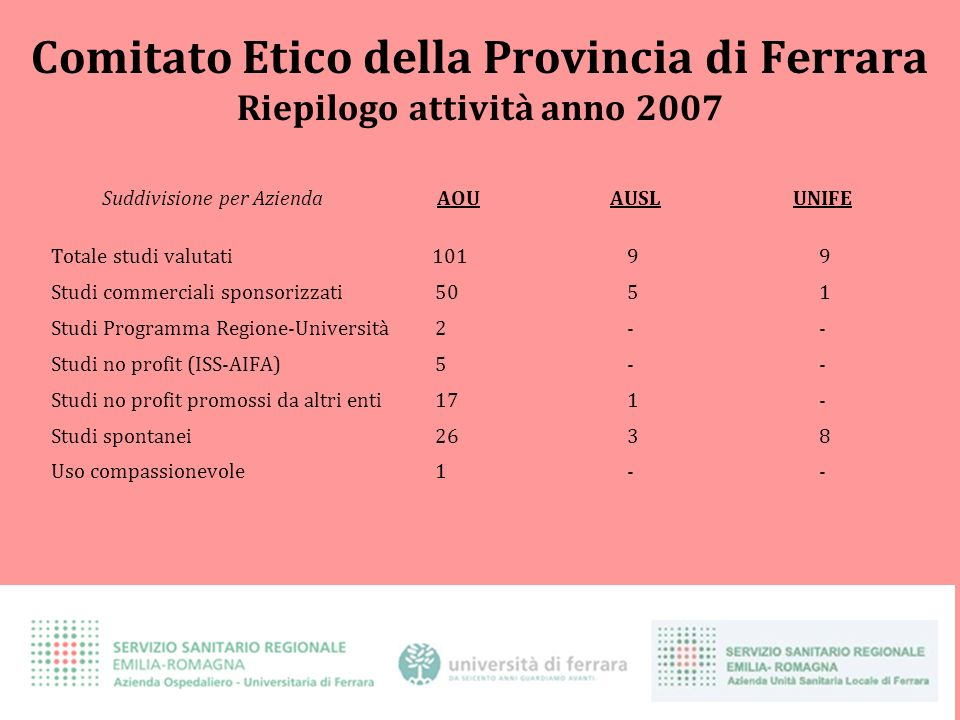 Comitato Etico della Provincia di Ferrara Riepilogo attività anno 2007