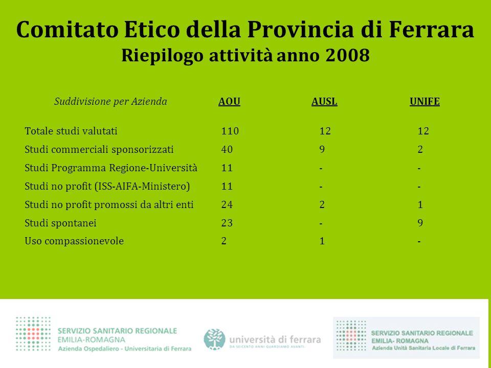 Comitato Etico della Provincia di Ferrara Riepilogo attività anno 2008