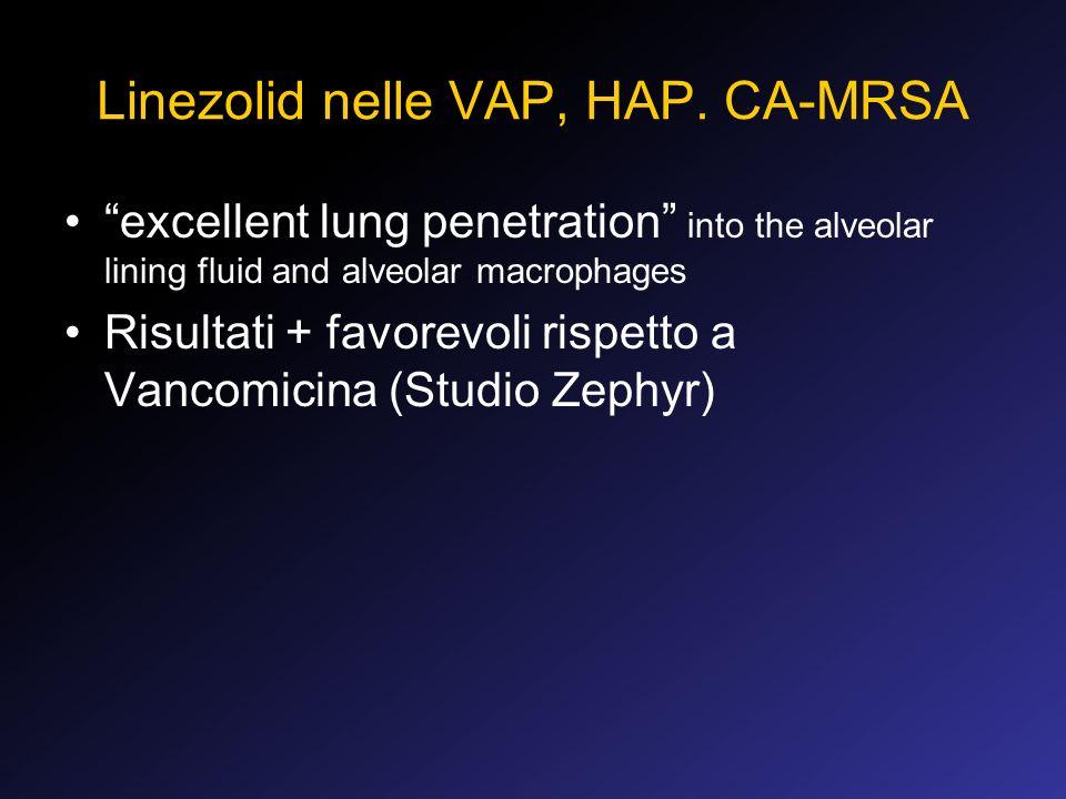Linezolid nelle VAP, HAP. CA-MRSA