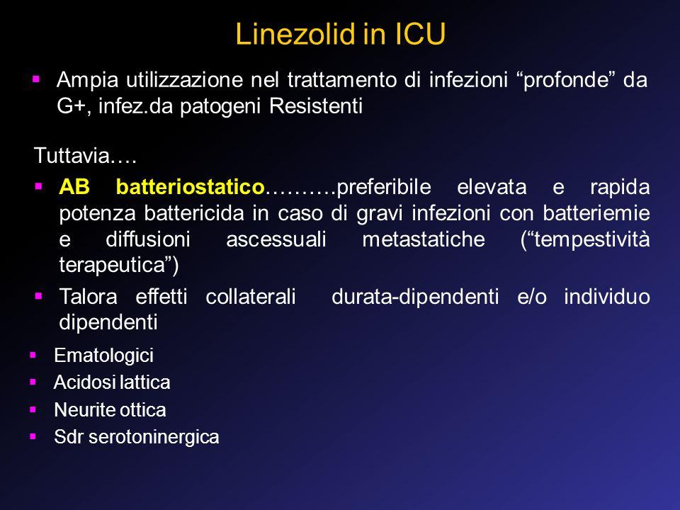 Linezolid in ICU Ampia utilizzazione nel trattamento di infezioni profonde da G+, infez.da patogeni Resistenti.