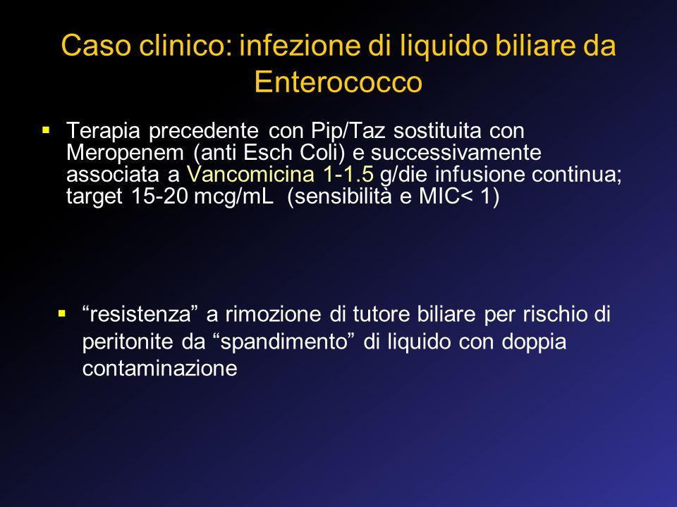Caso clinico: infezione di liquido biliare da Enterococco