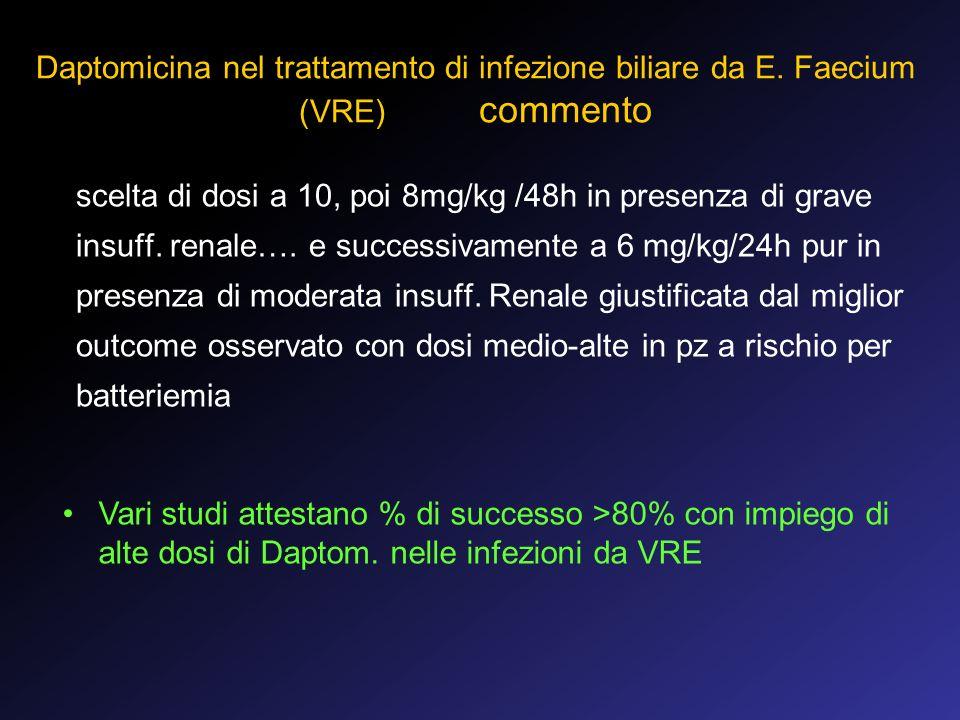Daptomicina nel trattamento di infezione biliare da E