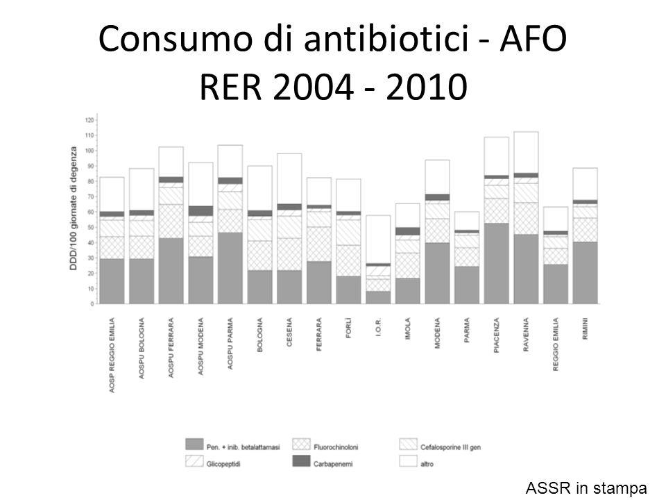 Consumo di antibiotici - AFO RER 2004 - 2010