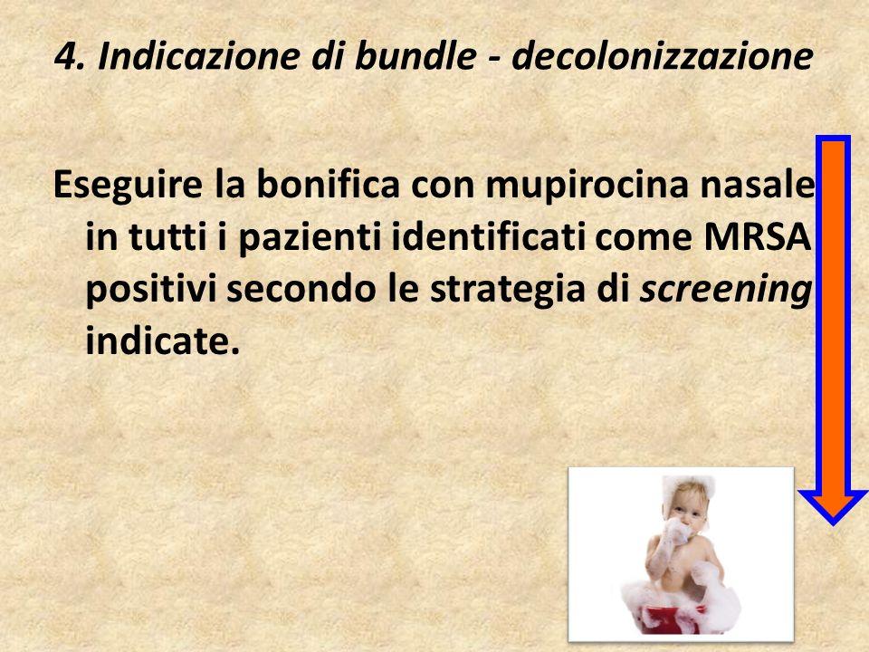 4. Indicazione di bundle - decolonizzazione