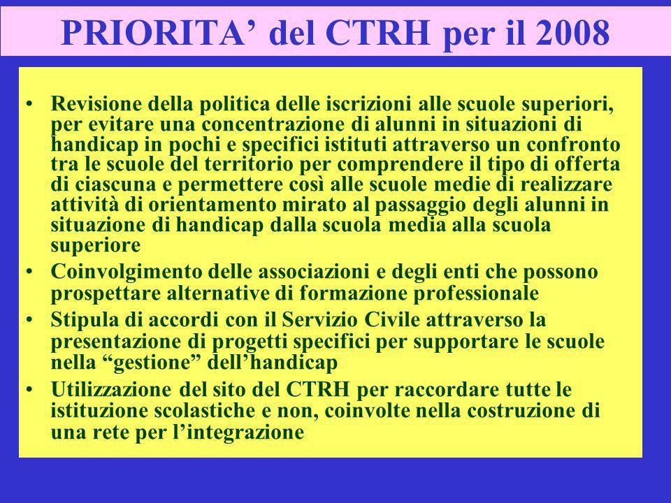 PRIORITA' del CTRH per il 2008