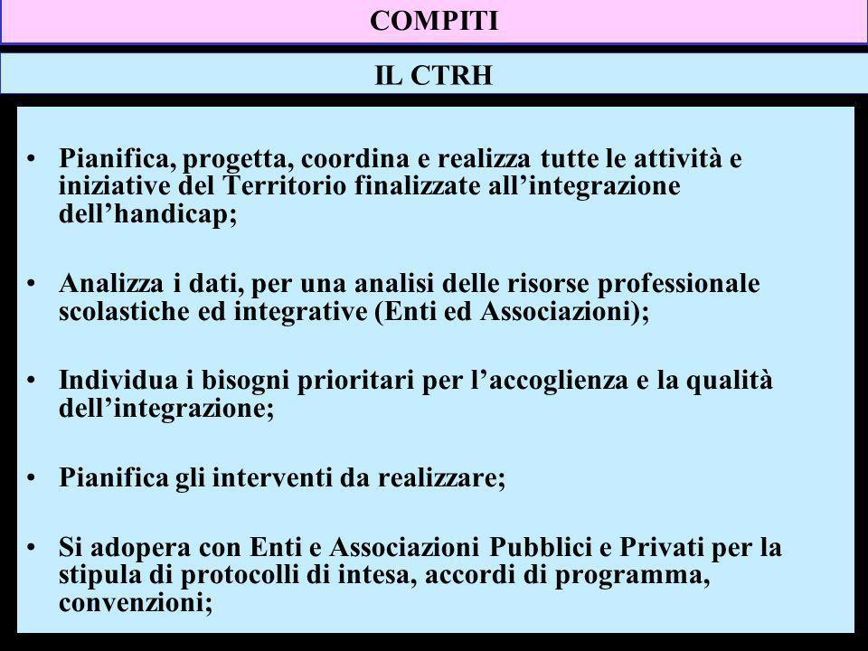 COMPITI IL CTRH. Pianifica, progetta, coordina e realizza tutte le attività e iniziative del Territorio finalizzate all'integrazione dell'handicap;