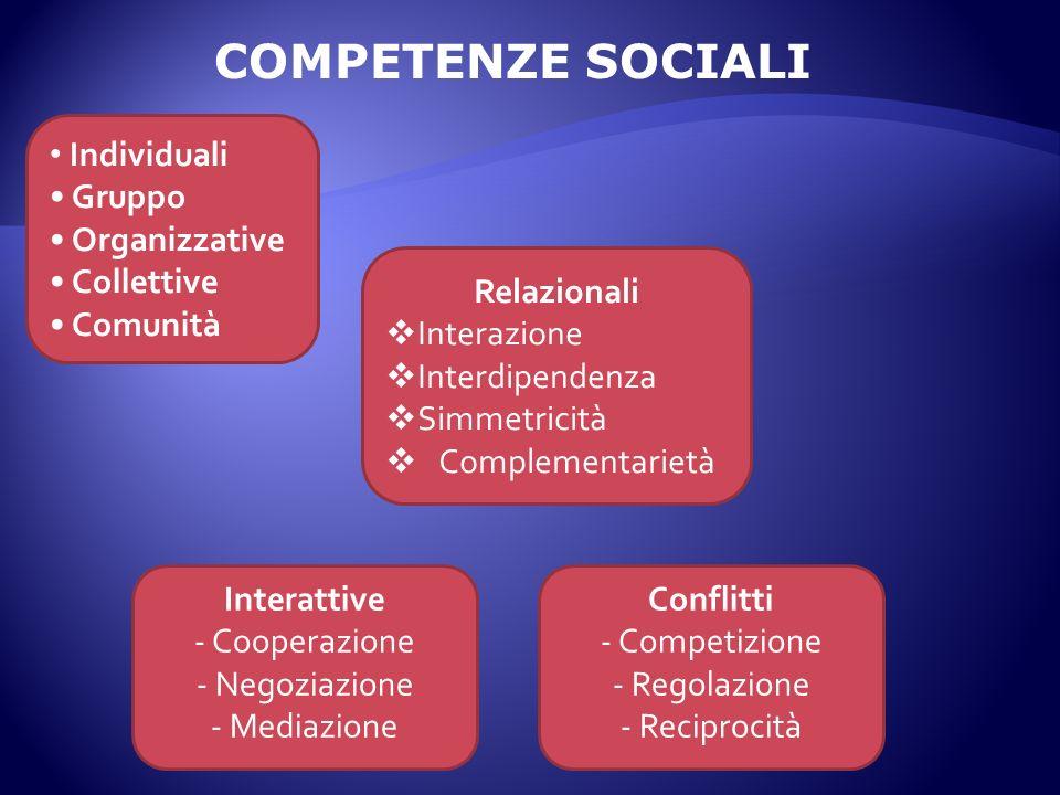 COMPETENZE SOCIALI Individuali • Gruppo • Organizzative • Collettive