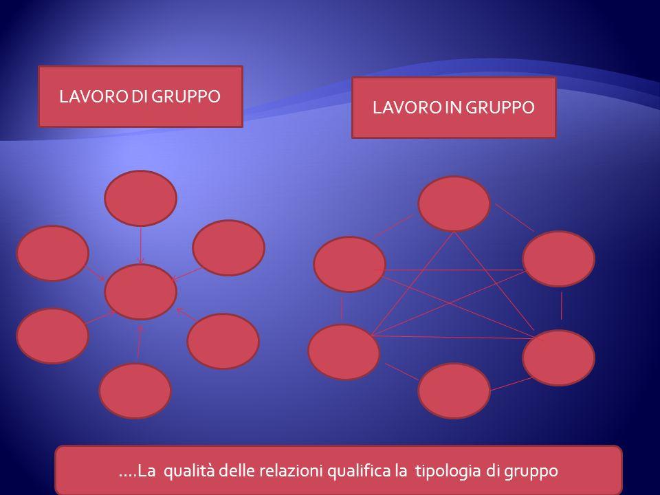 ….La qualità delle relazioni qualifica la tipologia di gruppo