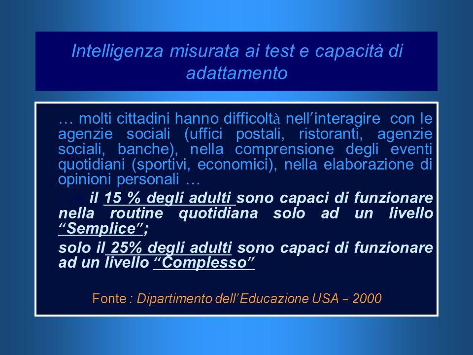 Intelligenza misurata ai test e capacità di adattamento