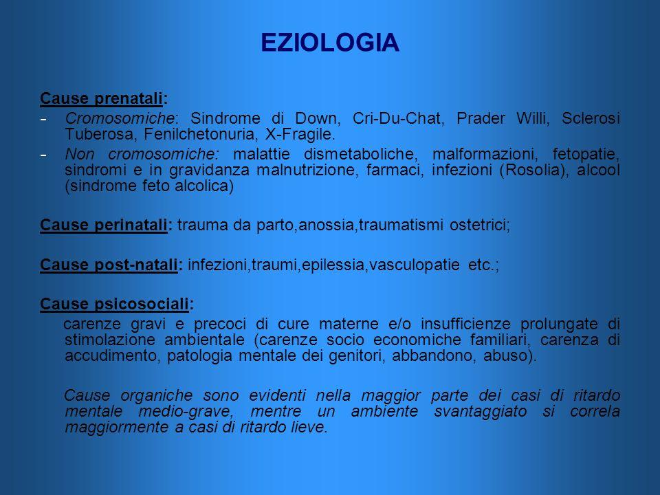 EZIOLOGIA Cause prenatali: